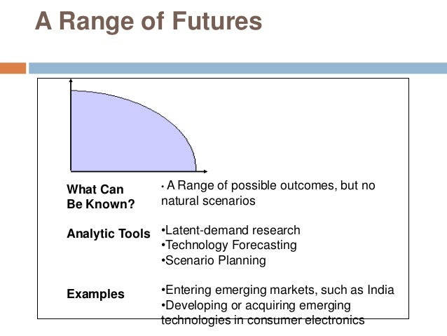 forecasting future demand with limited uncertainty Techniques have been very limited 5  the future of forecasting a personal introduction  tourism demand forecasting under uncertainty is.