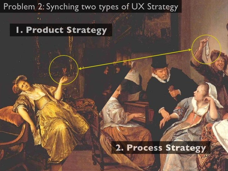 Jonathan Arnowitz Product UX Strategy: the organization          Stroomt Interactions       Mission Statement             ...