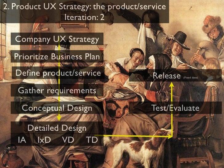 3. Iterative nature of design         IxD