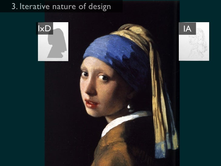 3. Iterative nature of design         IxD                      IA          TD