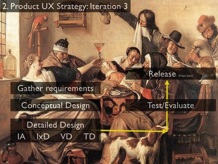 UX Process Strategy