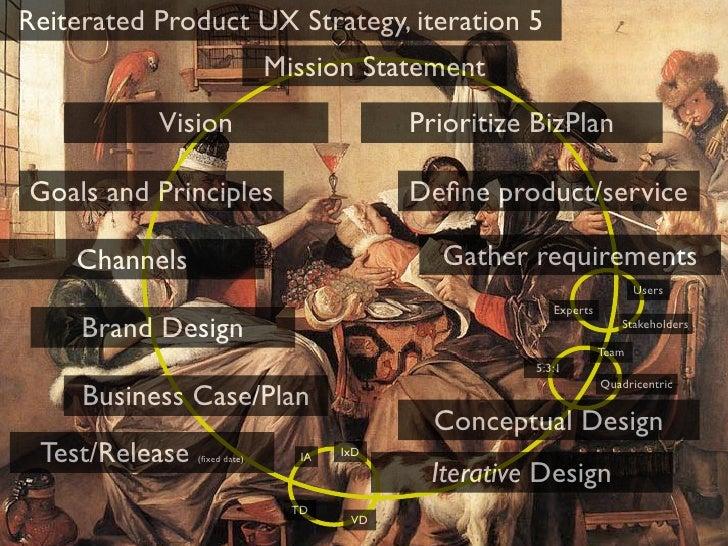 A Basic UX Strategy Landscape                                 Mission Statement                      Vision               ...