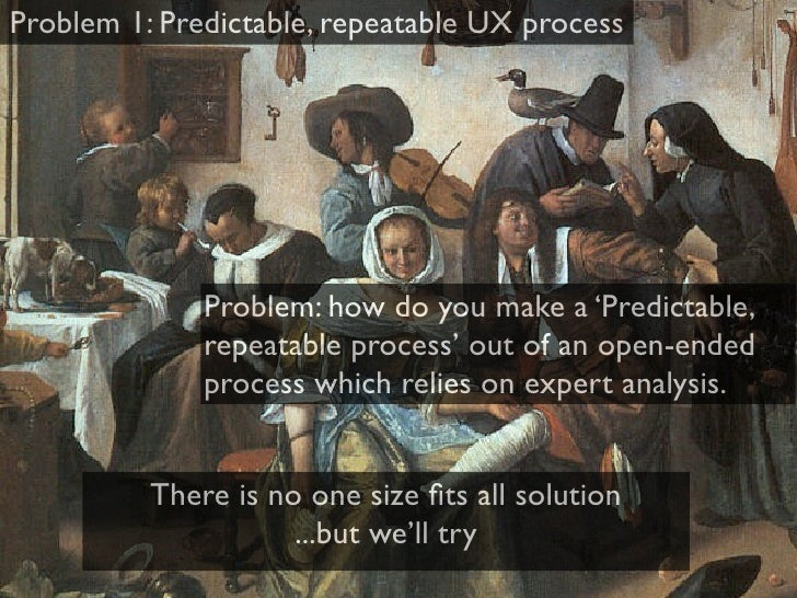 Product UX Strategy: the product/service Iteration: 1