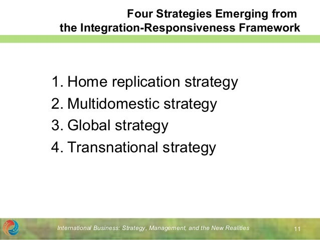 home replication strategy examples Stratergy