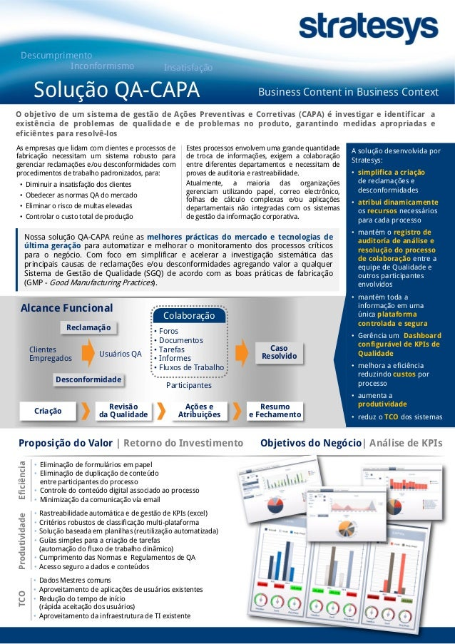 Objetivos do Negócio| Análise de KPIs Solução QA-CAPA O objetivo de um sistema de gestão de Ações Preventivas e Corretivas...
