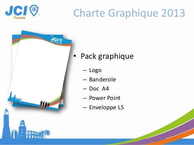 • Pack graphique– Logo– Banderole– Doc A4– Power Point– Enveloppe L5Charte Graphique 2013