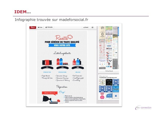 IDEM… Infographie trouvée sur madeforsocial.fr