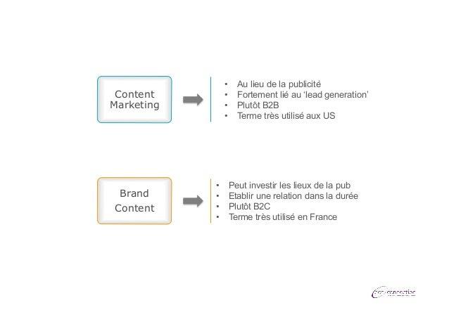 • • • •  Content Marketing  Brand Content  • • • •  Au lieu de la publicité Fortement lié au 'lead generation' Plu...
