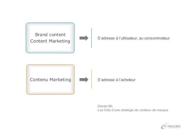 Brand content Content Marketing  Contenu Marketing  S'adresse à l'utilisateur, au consommateur  S'adresse à l'acheteur  Da...
