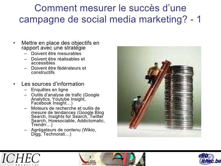 Comment mesurer le succès d'une campagne de social media marketing? - 1 <ul><li>Mettre en place des objectifs en rapport a...