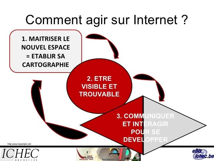 Comment agir sur Internet ? 1. MAITRISER LE NOUVEL ESPACE = ETABLIR SA CARTOGRAPHIE 2. ETRE VISIBLE ET TROUVABLE 3. COMMUN...