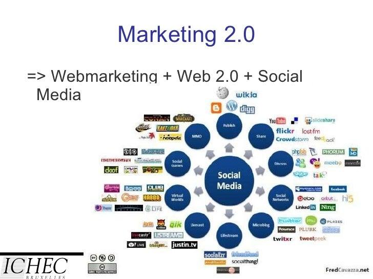 Marketing 2.0 <ul><li>=> Webmarketing + Web 2.0 + Social Media </li></ul>