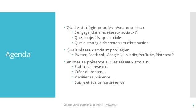 Stratégie de réseaux sociaux pour les entrepreneurs Slide 2