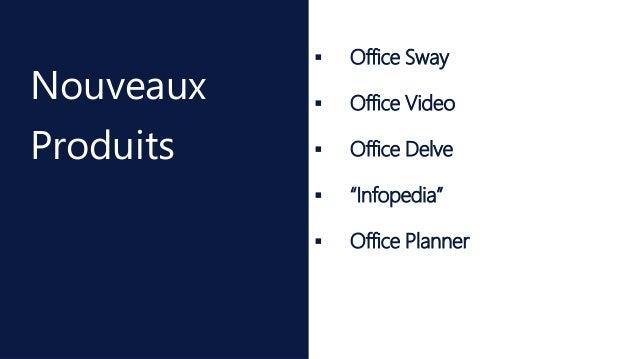 " Office Sway  Office Video  Office Delve  ""Infopedia""  Office Planner Nouveaux Produits"