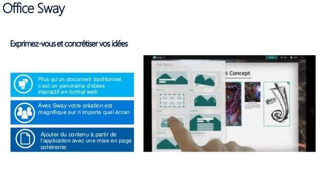Avec Sway votre création est magnifique sur n'importe quel écran Ajouter du contenu à partir de l'application avec une mis...