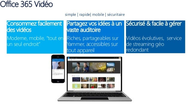 """Office 365 Vidéo Consommez facilement des vidéos Moderne, mobile, """"tout en un seul endroit"""" Partagez vos idées à un vaste ..."""