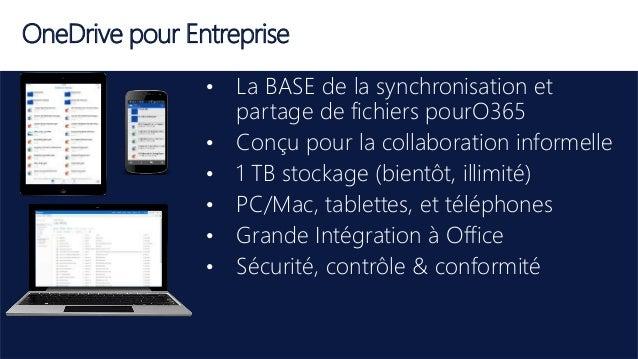 OneDrive pour Entreprise • La BASE de la synchronisation et partage de fichiers pourO365 • Conçu pour la collaboration inf...