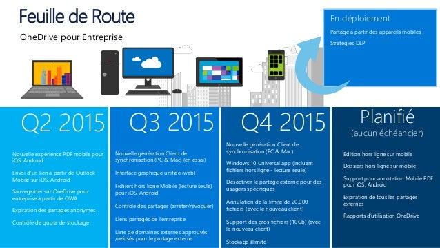 Q2 2015 Q3 2015 Q4 2015 Planifié (aucun échéancier) Feuille de Route OneDrive pour Entreprise Nouvelle génération Client d...