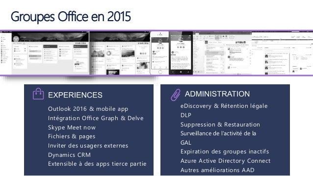 Groupes Office en 2015 eDiscovery & Rétention légale DLP Suppression & Restauration Surveillance de l'activité de la GAL E...