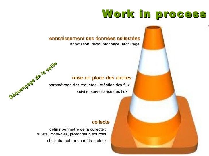 Work in process Séquençage de la veille collecte définir périmètre de la collecte : sujets, mots-clés, profondeur, sources...