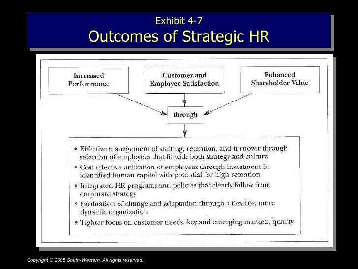 strategic human resource management at tesco Strategic human resource management strategic human resource management is the process of linking the human resource function with the strategic objectives of the organization in order to improve performance.