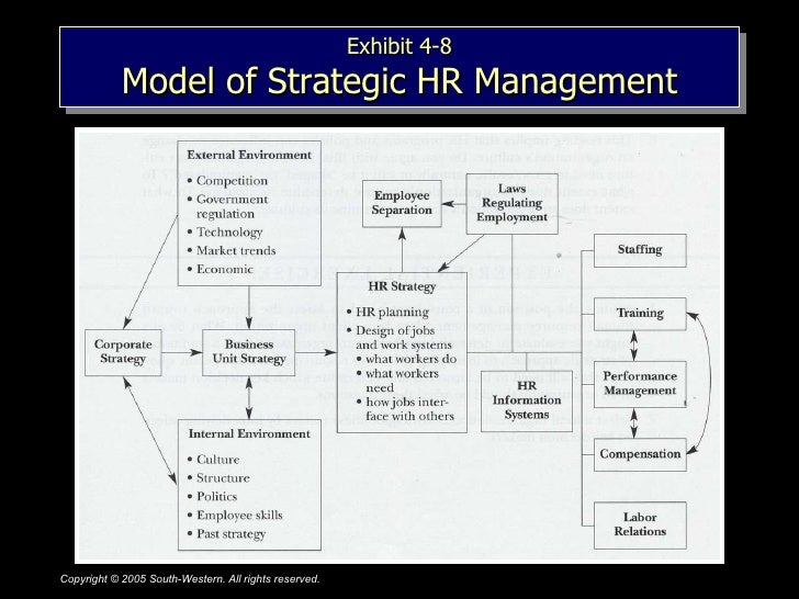 Essay models of human resource management