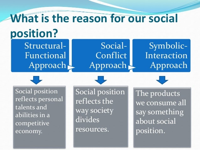 Support students the davis moore thesis states that social  stratification has beneficial consequences for society