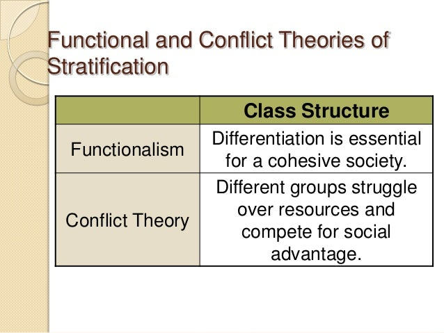 conflict theory of stratification