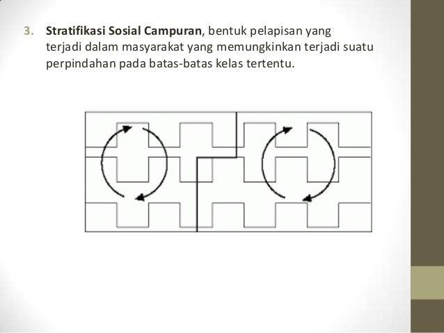 Stratifikasi sosial 18 3 stratifikasi ccuart Gallery