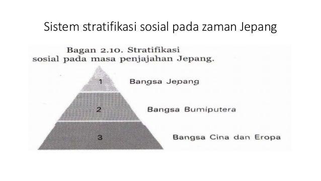Stratifikasi sosial 29 638gcb1453080900 sistem stratifikasi sosial pada zaman industri modern 29 ccuart Choice Image