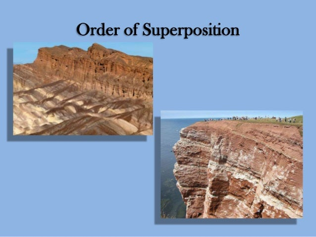Order of Superposition