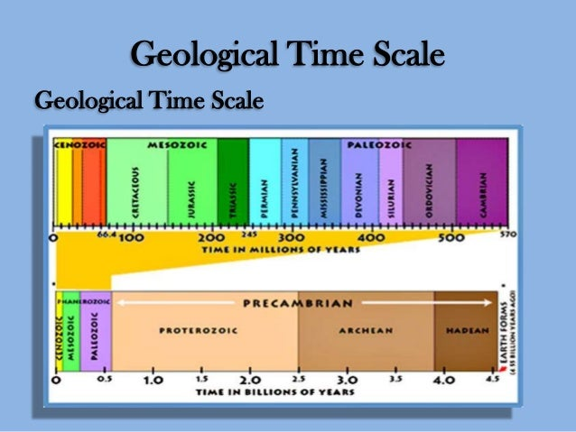 Geological Time Scale Geological Time Scale