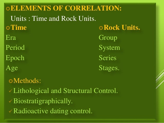 Methods used dating fossils 6
