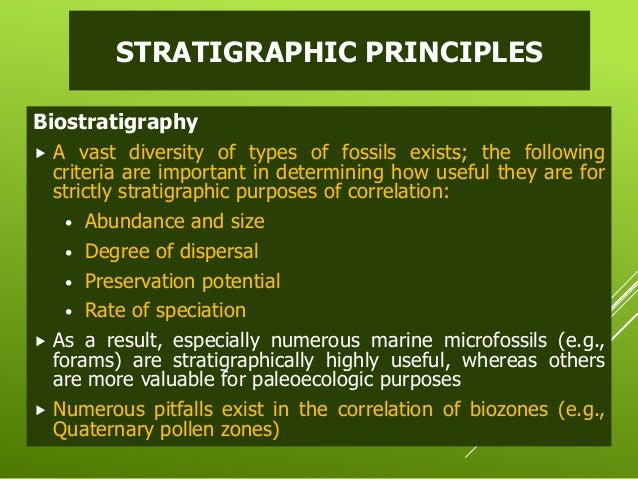 Stratigraphic relative dating and absolute