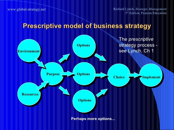 prescriptive and emergent strategy south west The combative and can-do culture at south west exploring corporate strategy 8 th edition prentice hall the writepass journal.