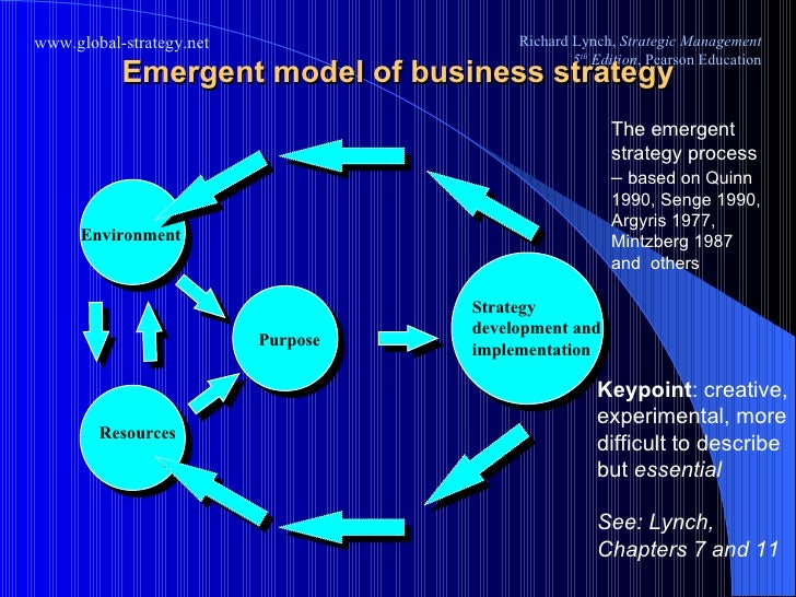 prescriptive and emergent strategy south west Strategic focus in turkish smes: emergent or deliberate strategies  strategic focus in turkish smes: emergent or  an emergent strategy is basically an.