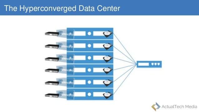 The Hyperconverged Data Center