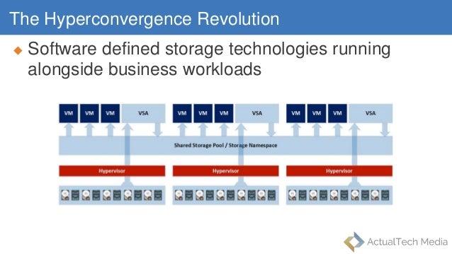 The Hyperconvergence Revolution  Software defined storage technologies running alongside business workloads