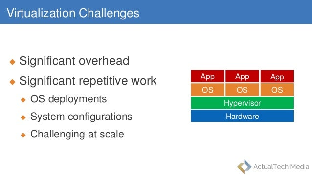 Virtualization Challenges  Significant overhead  Significant repetitive work  OS deployments  System configurations  ...
