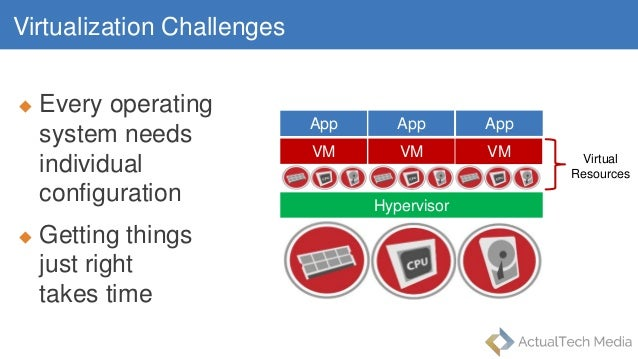 Virtualization Challenges  Every operating system needs individual configuration  Getting things just right takes time V...