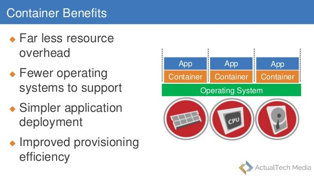 Container Benefits  Far less resource overhead  Fewer operating systems to support  Simpler application deployment  Im...