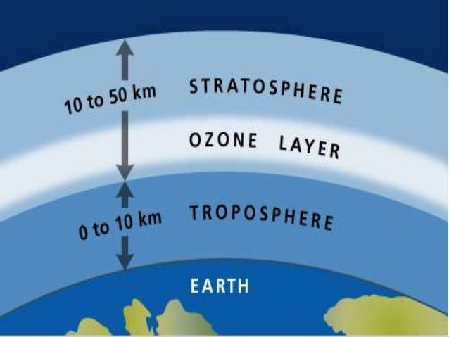 the ozone layer and the montral protocol Ex rept 107-10 - amendments to the montreal protocol on substances that deplete the ozone layer - a written committee report accompanying a matter of executive business (treaty or.