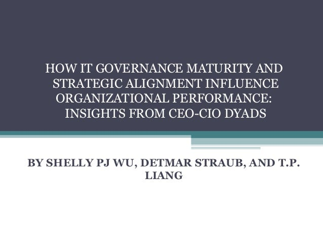 HOW IT GOVERNANCE MATURITY AND STRATEGIC ALIGNMENT INFLUENCE ORGANIZATIONAL PERFORMANCE: INSIGHTS FROM CEO-CIO DYADS  BY S...