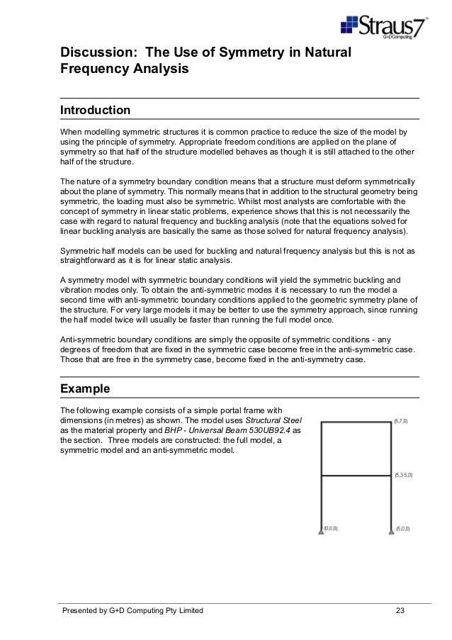 Straus r7-Software Dynamics Analysis
