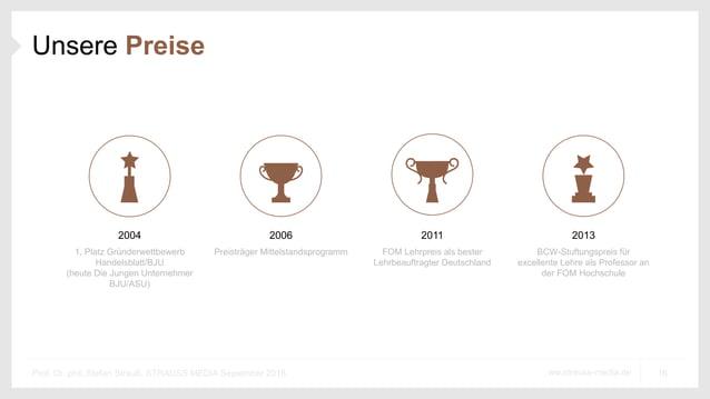 16ww.strauss-media.deProf. Dr. phil. Stefan Strauß, STRAUSS MEDIA September 2016 Unsere Preise 2004 1. Platz Gründerwettbe...