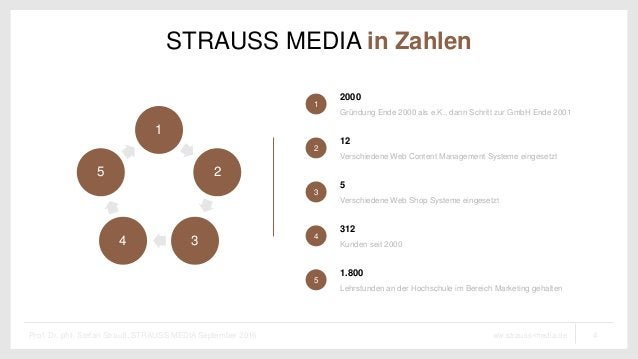 4ww.strauss-media.deProf. Dr. phil. Stefan Strauß, STRAUSS MEDIA September 2016 STRAUSS MEDIA in Zahlen 1 2000 Gründung En...