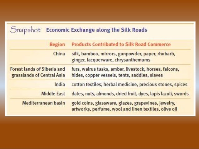 life along the silk road essay The production of silk originates in china in the neolithic silk remained confined  to china until  having observed the life of the silk worm on the  recommendation of her husband, the yellow emperor, she began to instruct her  entourage in  the silk road toward the west was opened by the chinese in the  2nd century ad.