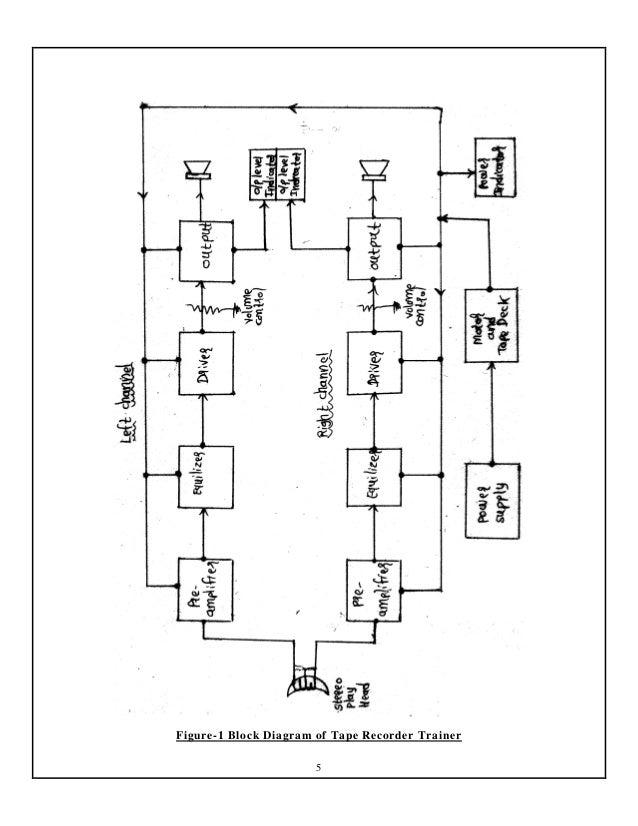 consumer electronics lab manual