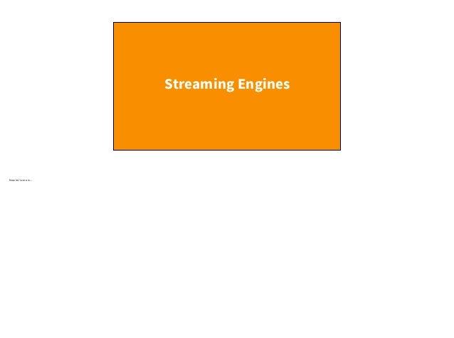 Streaming Engines Nowlet'szeroin…