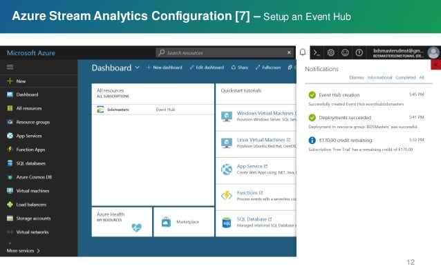 Azure Stream Analytics Project: On-demand real-time analytics